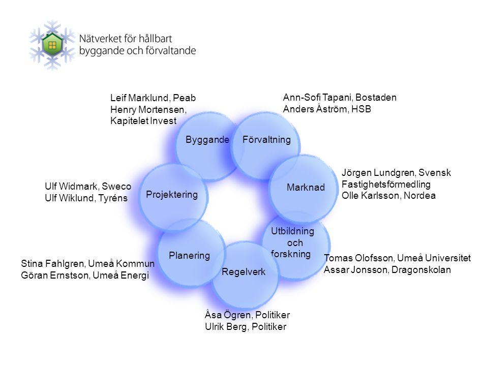 Fokusområden Utbildning Kommunikation Utvärdering