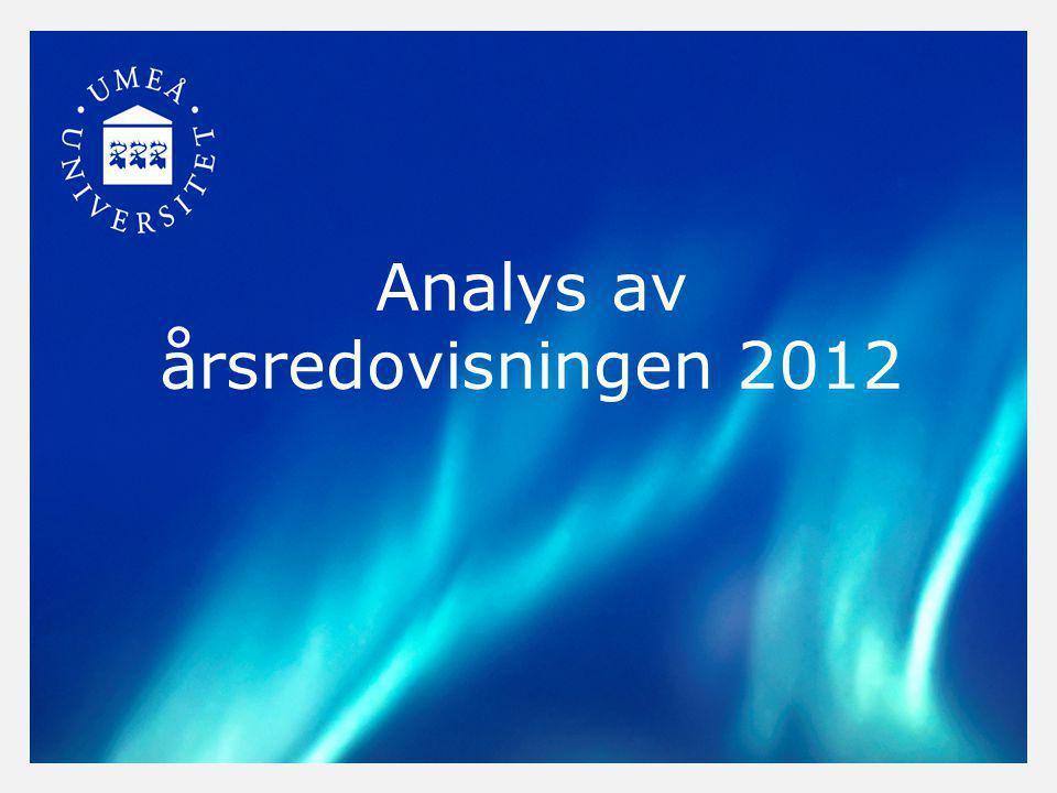 Analys av årsredovisningen 2012