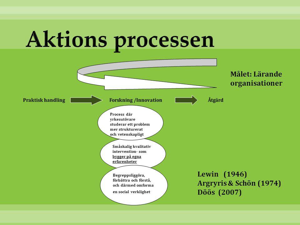 Småskalig kvalitativ intervention- som bygger på egna erfarenheter Begreppsliggöra, förbättra och förstå, och därmed omforma en social verklighet Process där yrkesutövare studerar ett problem mer strukturerat och vetenskapligt Lewin (1946) Argryris & Schön (1974) Döös (2007) Målet: Lärande organisationer