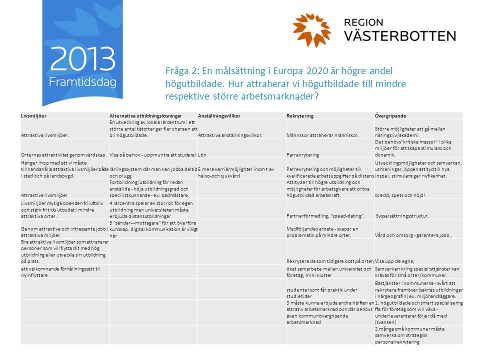 Fråga 2: En målsättning i Europa 2020 är högre andel högutbildade. Hur attraherar vi högutbildade till mindre respektive större arbetsmarknader? Livsm