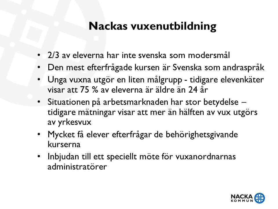 Nackas vuxenutbildning • 2/3 av eleverna har inte svenska som modersmål • Den mest efterfrågade kursen är Svenska som andraspråk • Unga vuxna utgör en
