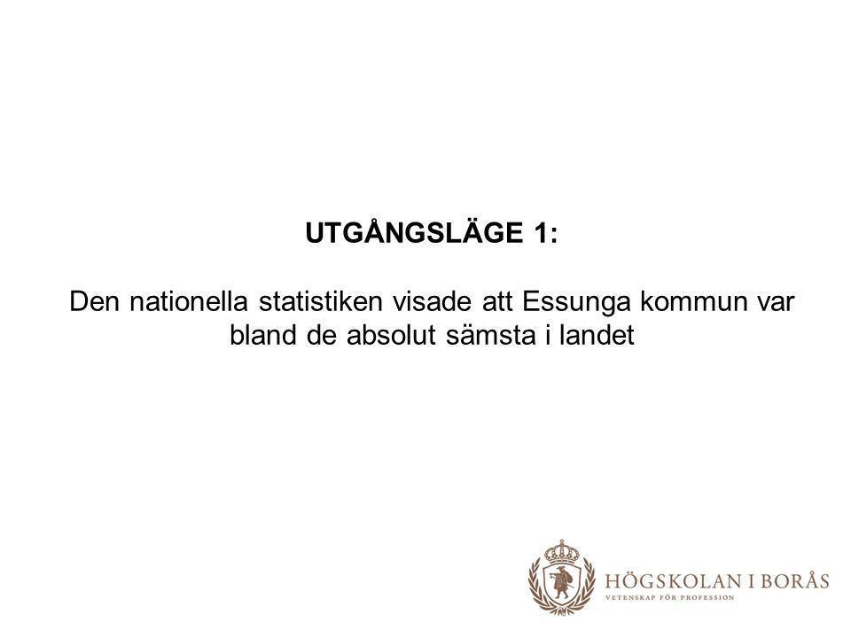 UTGÅNGSLÄGE 1: Den nationella statistiken visade att Essunga kommun var bland de absolut sämsta i landet