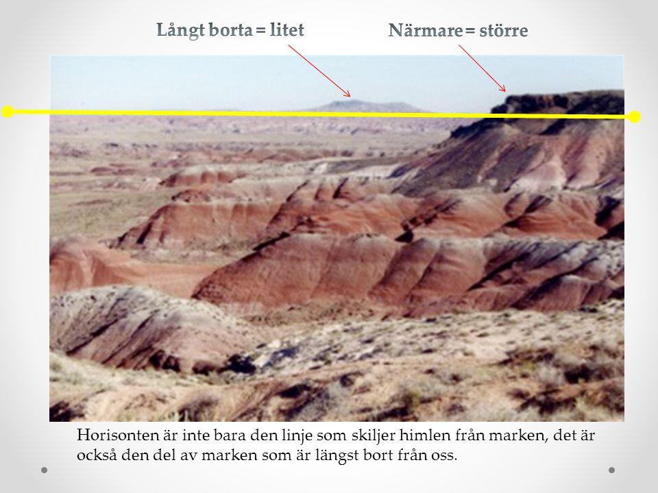 Horisonten är inte bara den linje som skiljer himlen från marken, det är också den del av marken som är längst bort från oss.