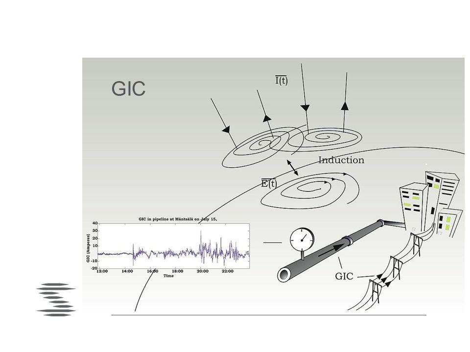 Problemställningar >Många problemställningar kretsar kring transformatorn som komponent och de konsekvenser magnetisk mättning ger på spänningen i systemet >Alla GPS-signaler måste passera jonosfären då GPS- satelliter ligger minst 20 ggr längre bort från jorden än vad jonosfären gör >Jonosfären kan skärma av GPS satelliterna vilket kan medföra allt från förvrängning till totalt bortfall av GPS signaler på jorden på kort eller lång sikt