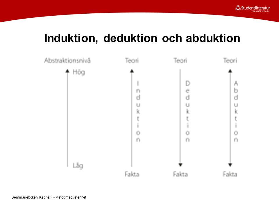 Induktion, deduktion och abduktion Seminarieboken, Kapitel 4 - Metodmedvetenhet