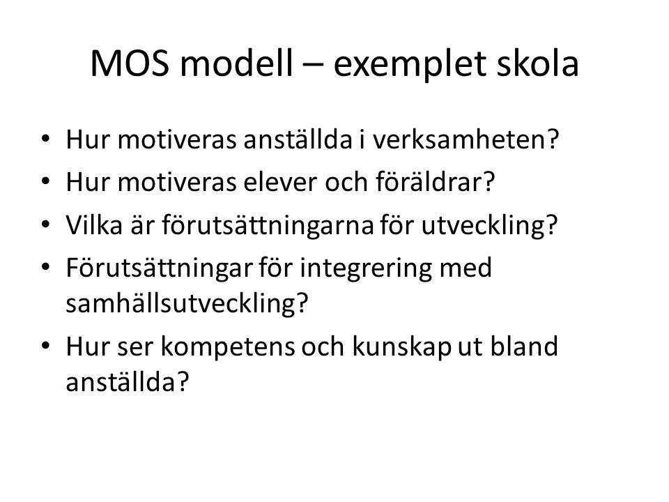 MOS modell – exemplet skola • Hur motiveras anställda i verksamheten.