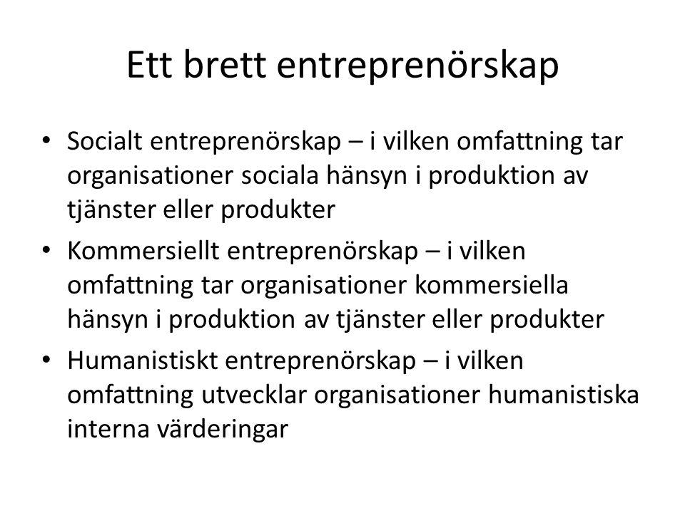 Ett brett entreprenörskap • Socialt entreprenörskap – i vilken omfattning tar organisationer sociala hänsyn i produktion av tjänster eller produkter • Kommersiellt entreprenörskap – i vilken omfattning tar organisationer kommersiella hänsyn i produktion av tjänster eller produkter • Humanistiskt entreprenörskap – i vilken omfattning utvecklar organisationer humanistiska interna värderingar