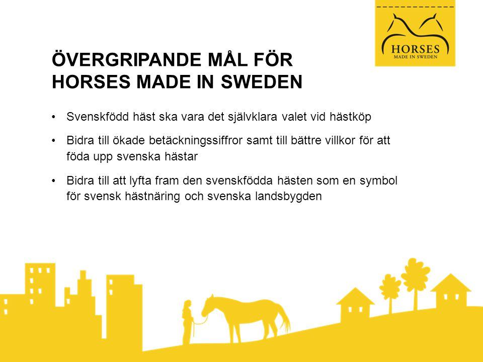 ÖVERGRIPANDE MÅL FÖR HORSES MADE IN SWEDEN •Svenskfödd häst ska vara det självklara valet vid hästköp •Bidra till ökade betäckningssiffror samt till bättre villkor för att föda upp svenska hästar •Bidra till att lyfta fram den svenskfödda hästen som en symbol för svensk hästnäring och svenska landsbygden