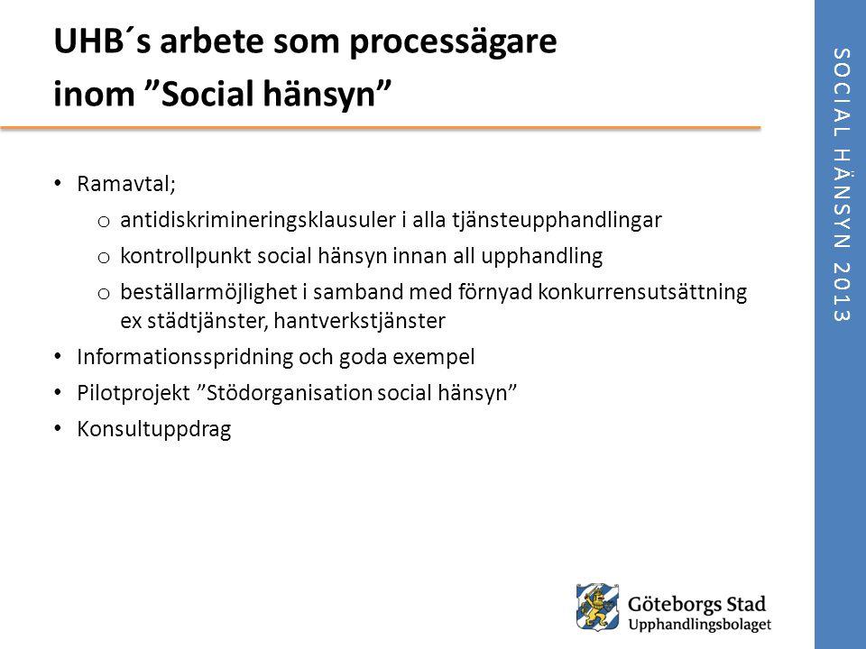 """UHB´s arbete som processägare inom """"Social hänsyn"""" • Ramavtal; o antidiskrimineringsklausuler i alla tjänsteupphandlingar o kontrollpunkt social hänsy"""