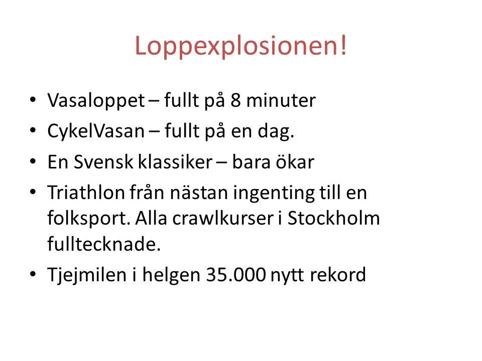 Loppexplosionen! • Vasaloppet – fullt på 8 minuter • CykelVasan – fullt på en dag. • En Svensk klassiker – bara ökar • Triathlon från nästan ingenting