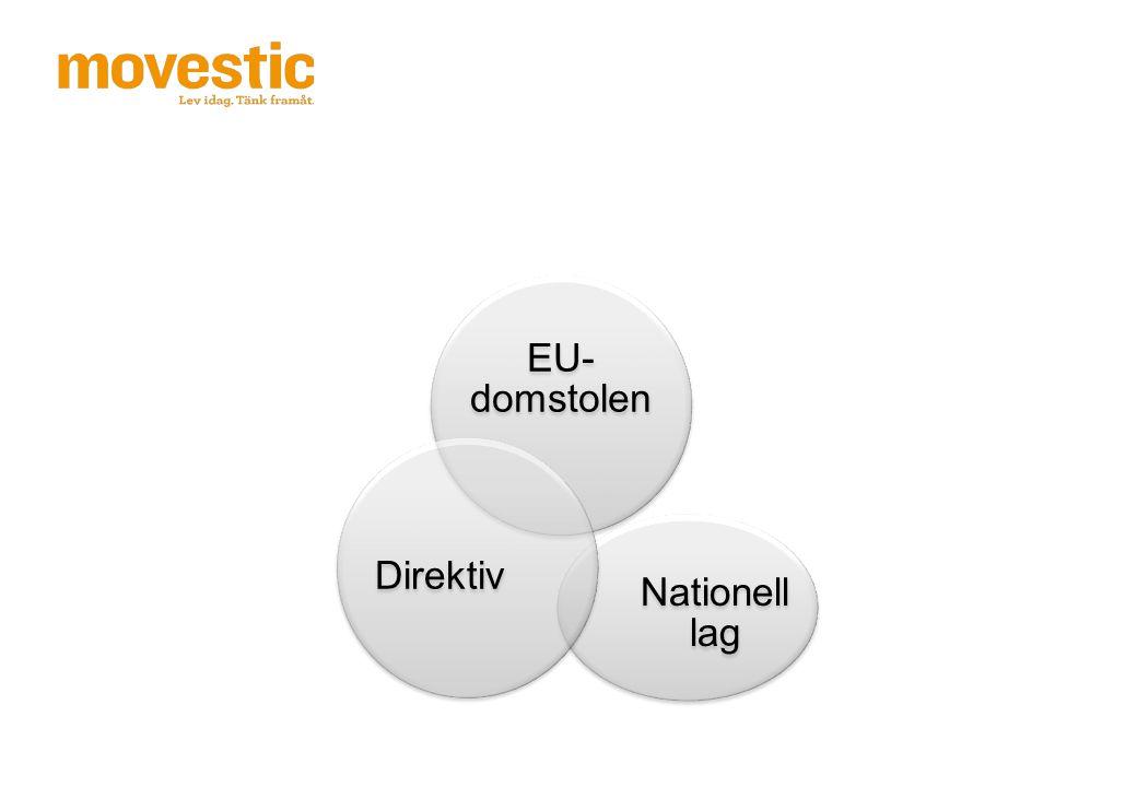 EU- domstolen Nationell lag Direktiv