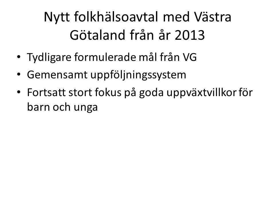 Nytt folkhälsoavtal med Västra Götaland från år 2013 • Tydligare formulerade mål från VG • Gemensamt uppföljningssystem • Fortsatt stort fokus på goda