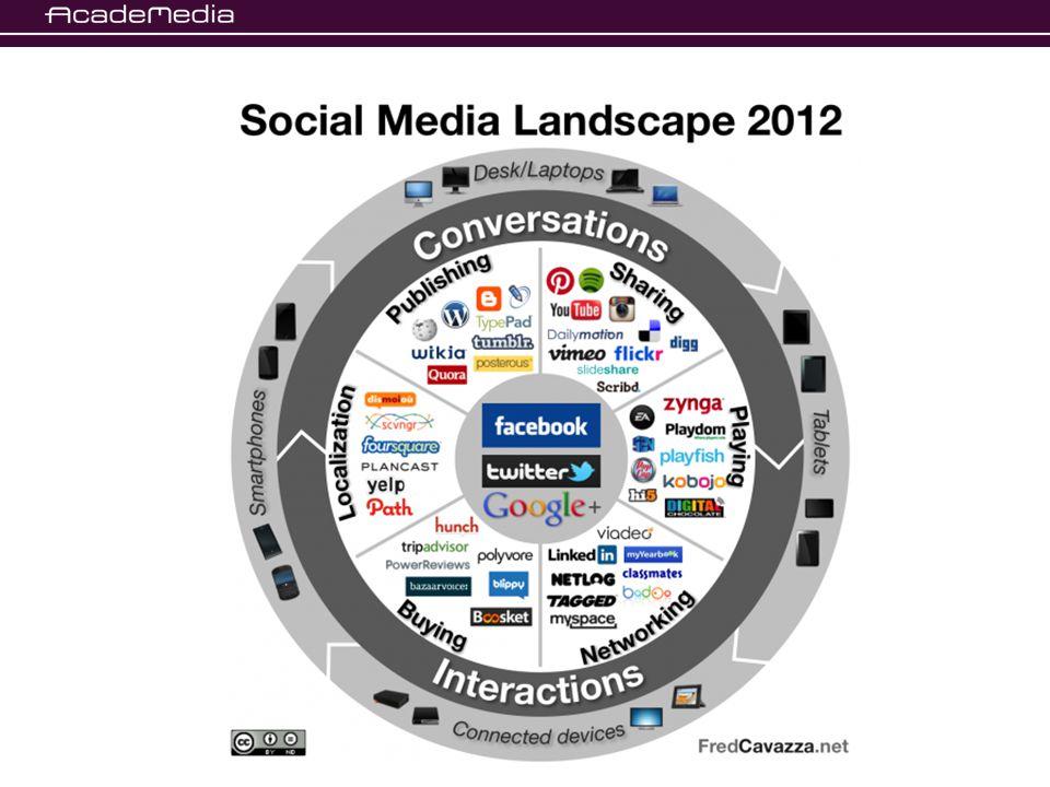 Digitala medier i Almedalen Det som händer i Almedalen stannar på…
