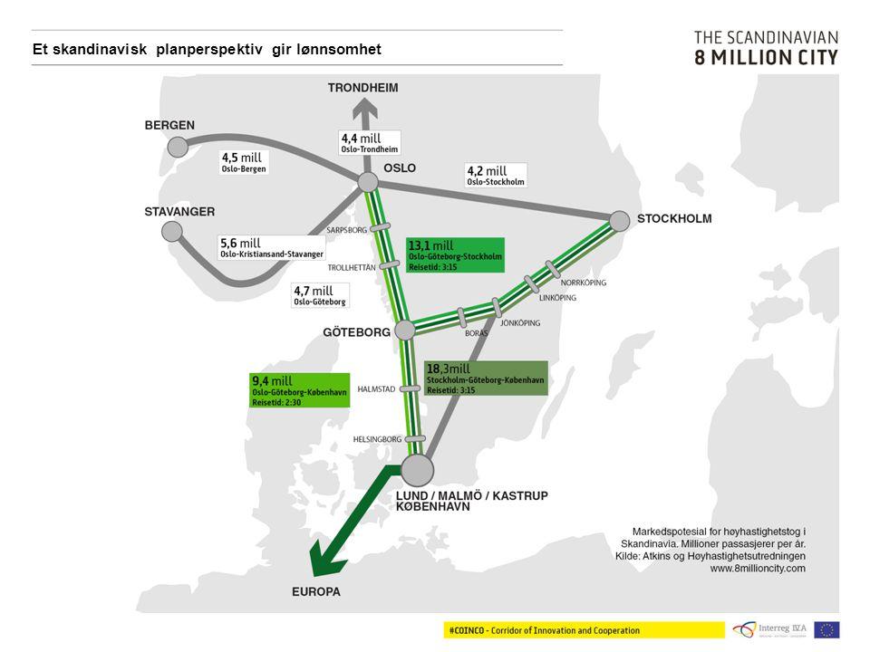 Et skandinavisk planperspektiv gir lønnsomhet