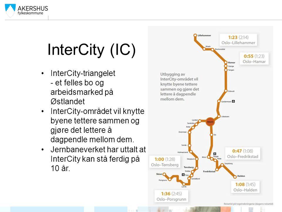 InterCity (IC) •InterCity-triangelet - et felles bo og arbeidsmarked på Østlandet •InterCity-området vil knytte byene tettere sammen og gjøre det lettere å dagpendle mellom dem.