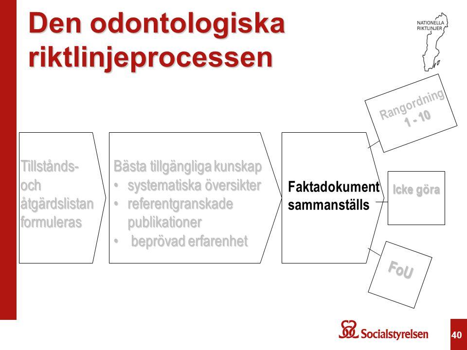 40 Den odontologiska riktlinjeprocessen Tillstånds- och åtgärdslistan formuleras Bästa tillgängliga kunskap •systematiska översikter •referentgranskad
