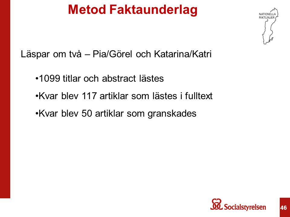 46 Metod Faktaunderlag Läspar om två – Pia/Görel och Katarina/Katri •1099 titlar och abstract lästes •Kvar blev 117 artiklar som lästes i fulltext •Kv
