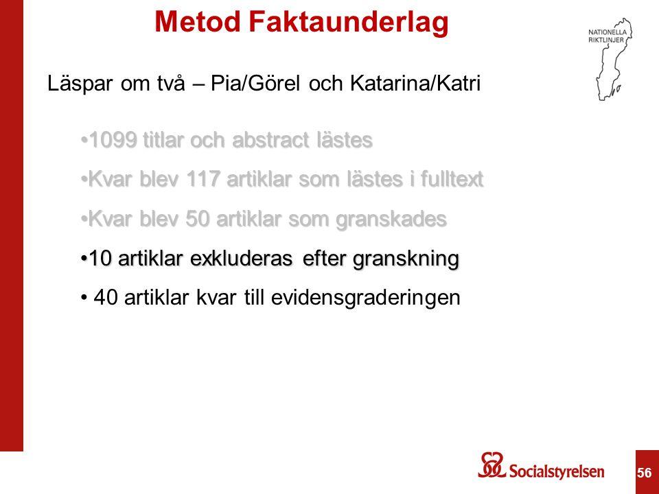 56 Metod Faktaunderlag Läspar om två – Pia/Görel och Katarina/Katri •1099 titlar och abstract lästes •Kvar blev 117 artiklar som lästes i fulltext •Kv