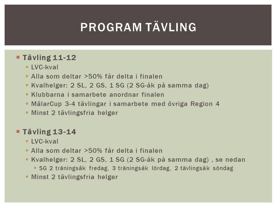  Tävling 11-12  LVC-kval  Alla som deltar >50% får delta i finalen  Kvalhelger: 2 SL, 2 GS, 1 SG (2 SG-åk på samma dag)  Klubbarna i samarbete anordnar finalen  MälarCup 3-4 tävlingar i samarbete med övriga Region 4  Minst 2 tävlingsfria helger  Tävling 13-14  LVC-kval  Alla som deltar >50% får delta i finalen  Kvalhelger: 2 SL, 2 GS, 1 SG (2 SG-åk på samma dag), se nedan  SG 2 träningsåk fredag, 3 träningsåk lördag, 2 tävlingsåk söndag  Minst 2 tävlingsfria helger PROGRAM TÄVLING