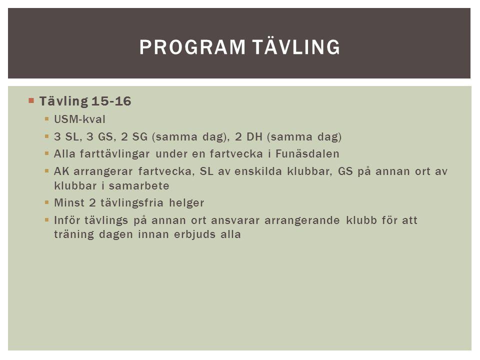  Tävling 15-16  USM-kval  3 SL, 3 GS, 2 SG (samma dag), 2 DH (samma dag)  Alla farttävlingar under en fartvecka i Funäsdalen  AK arrangerar fartvecka, SL av enskilda klubbar, GS på annan ort av klubbar i samarbete  Minst 2 tävlingsfria helger  Inför tävlings på annan ort ansvarar arrangerande klubb för att träning dagen innan erbjuds alla PROGRAM TÄVLING