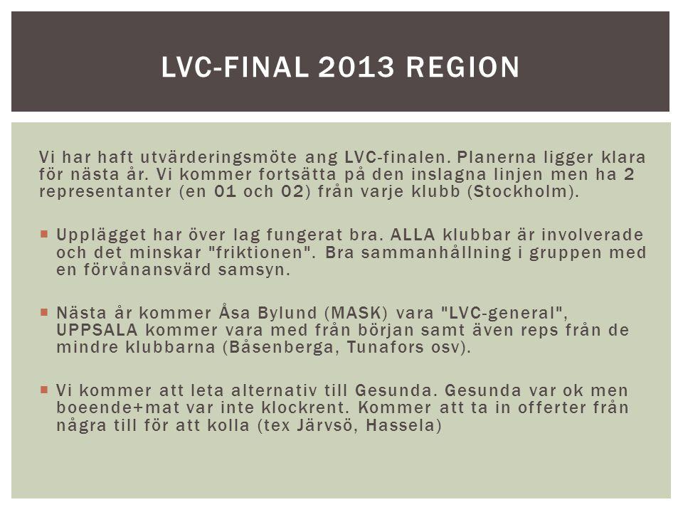 Vi har haft utvärderingsmöte ang LVC-finalen.Planerna ligger klara för nästa år.