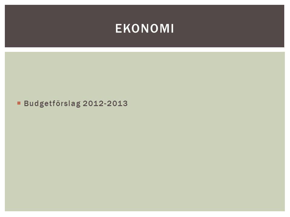  Budgetförslag 2012-2013 EKONOMI