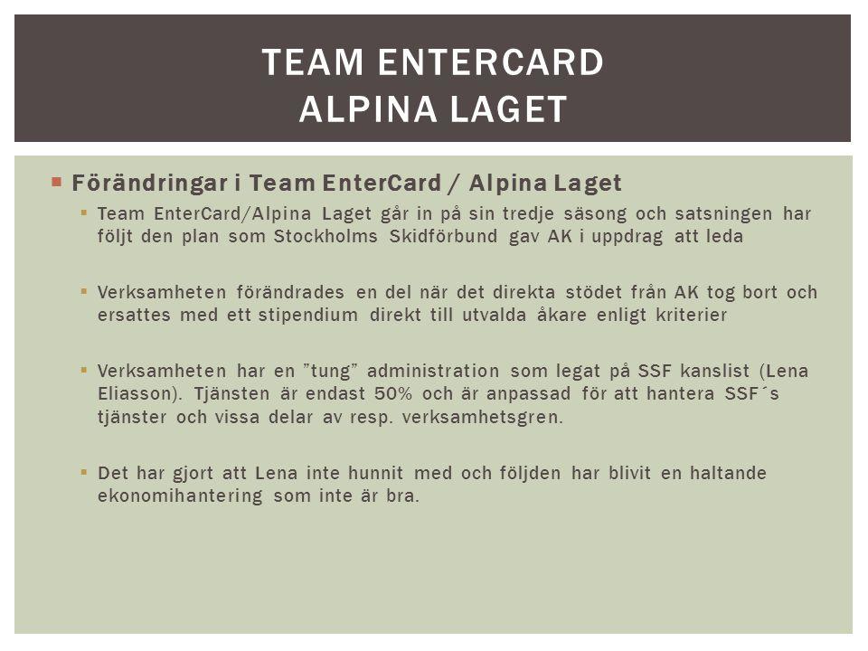  Förändringar i Team EnterCard / Alpina Laget  Team EnterCard/Alpina Laget går in på sin tredje säsong och satsningen har följt den plan som Stockholms Skidförbund gav AK i uppdrag att leda  Verksamheten förändrades en del när det direkta stödet från AK tog bort och ersattes med ett stipendium direkt till utvalda åkare enligt kriterier  Verksamheten har en tung administration som legat på SSF kanslist (Lena Eliasson).