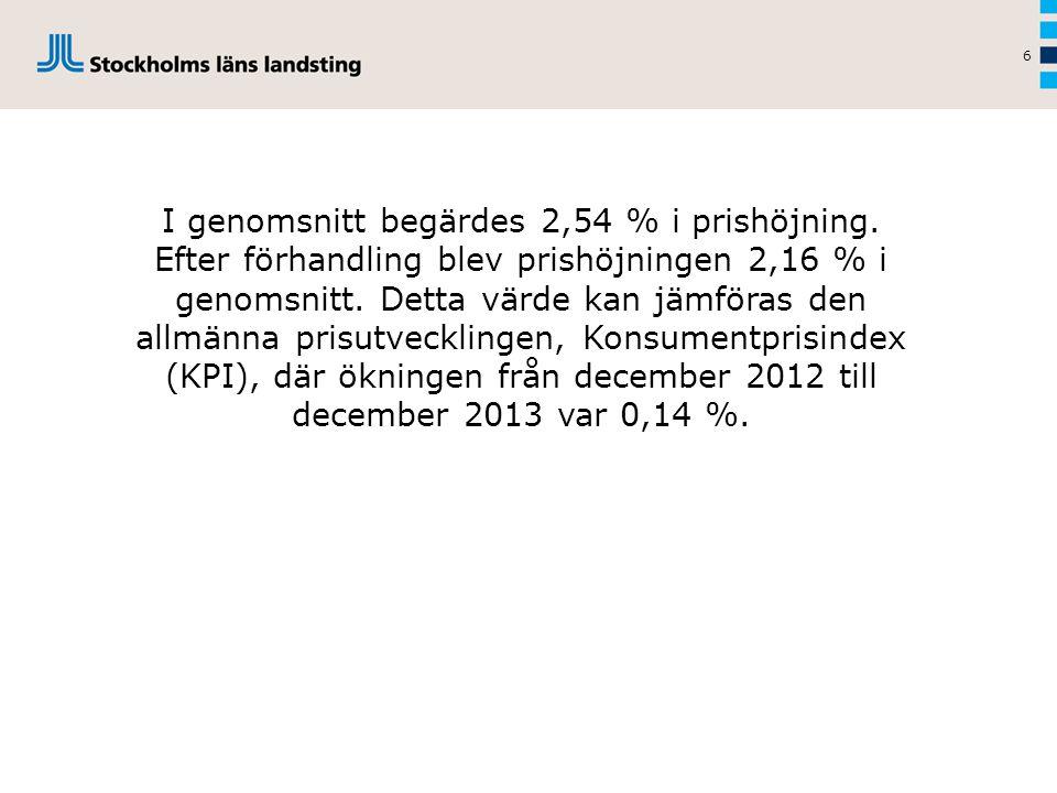 7 Ekonomiskt resultat vid prisjustering av samordnade avtal År 2010År 2011År 2012År 2013 Totalt prisjusterat värde miljoner kronor, årsvärden 1 298,0577,6623,3641,8 Begärda prisförändringar1,41 %2,36 %2,41 %2,54 % Förhandlade prisförändringar1,06 %1,39 %0,31 %2,16 % Ökning konsumentprisindex2,30 % – 0,10 %0,14 %