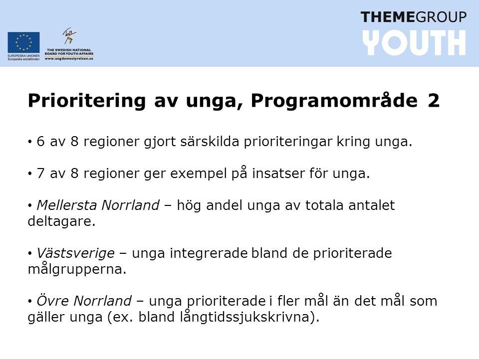 Prioritering av unga, Programområde 2 • 6 av 8 regioner gjort särskilda prioriteringar kring unga.