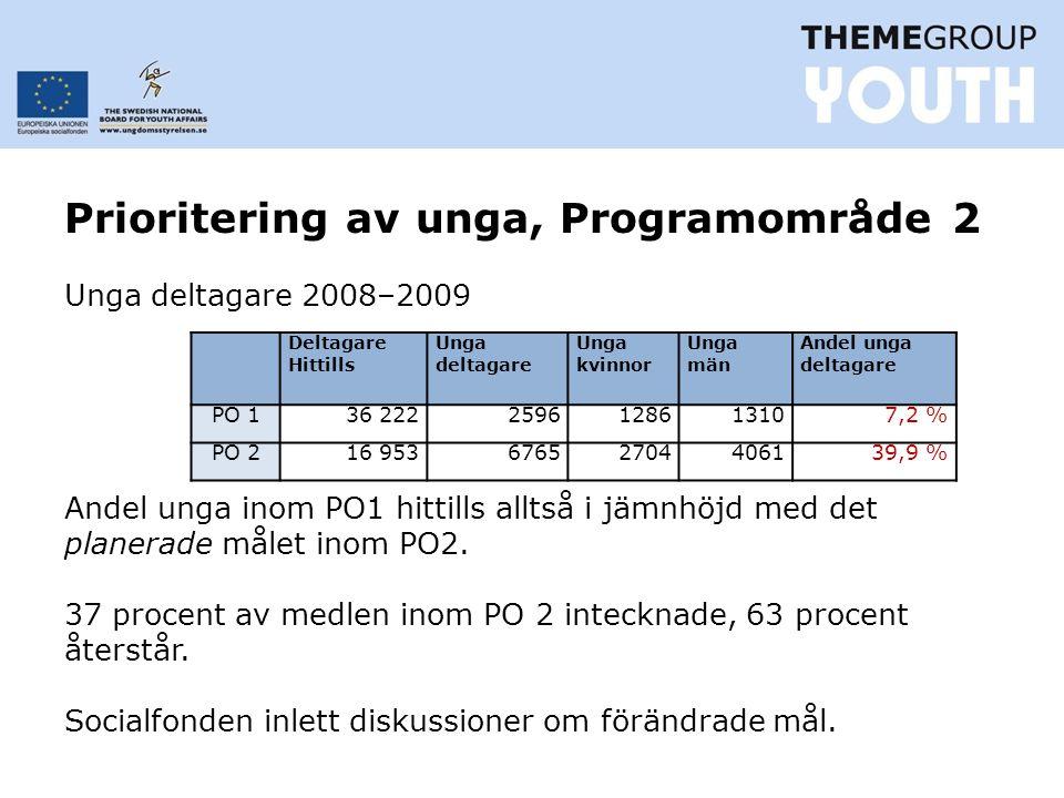 Prioritering av unga, Programområde 2 Unga deltagare 2008–2009 Andel unga inom PO1 hittills alltså i jämnhöjd med det planerade målet inom PO2.