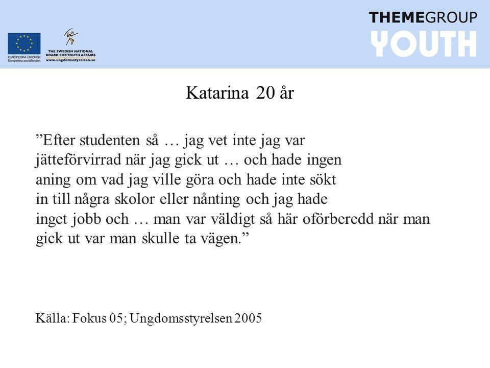 Katarina 20 år Efter studenten så … jag vet inte jag var jätteförvirrad när jag gick ut … och hade ingen aning om vad jag ville göra och hade inte sökt in till några skolor eller nånting och jag hade inget jobb och … man var väldigt så här oförberedd när man gick ut var man skulle ta vägen. Källa: Fokus 05; Ungdomsstyrelsen 2005