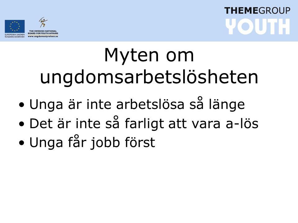 Myten om ungdomsarbetslösheten •Unga är inte arbetslösa så länge •Det är inte så farligt att vara a-lös •Unga får jobb först