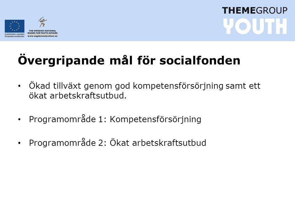 Övergripande mål för socialfonden • Ökad tillväxt genom god kompetensförsörjning samt ett ökat arbetskraftsutbud.