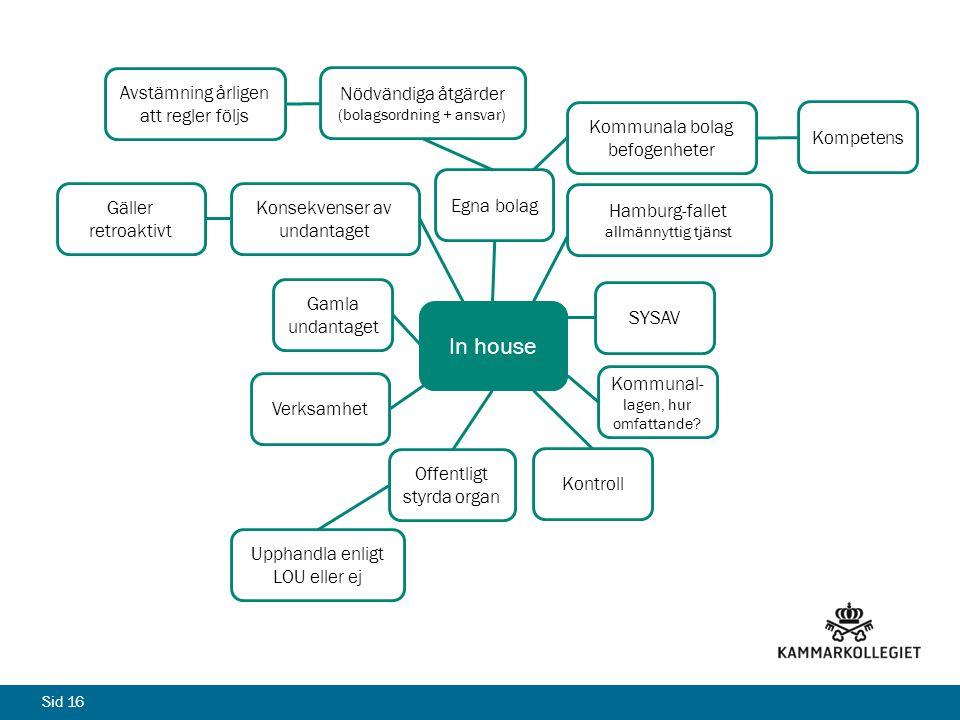 Sid 16 In house Egna bolag Hamburg-fallet allmännyttig tjänst SYSAV Kommunal- lagen, hur omfattande? Kommunala bolag befogenheter Kompetens Upphandla