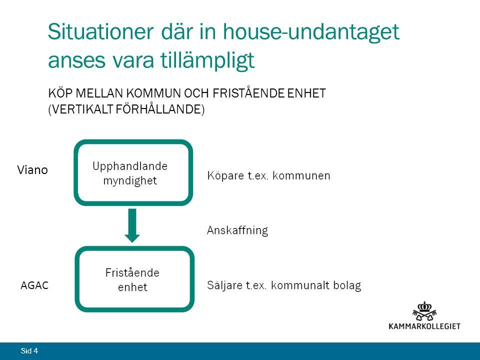 Sid 4 Situationer där in house-undantaget anses vara tillämpligt KÖP MELLAN KOMMUN OCH FRISTÅENDE ENHET (VERTIKALT FÖRHÅLLANDE) Viano AGAC