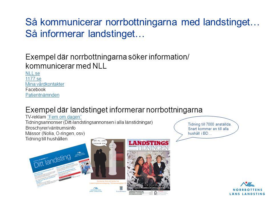 Exempel där norrbottningarna söker information/ kommunicerar med NLL NLL.se 1177.se Mina vårdkontakter Facebook Patientnämnden Exempel där landstinget