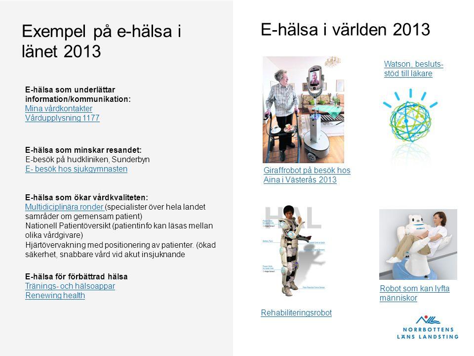 Exempel på e-hälsa i länet 2013 Giraffrobot på besök hos Aina i Västerås 2013 E-hälsa som minskar resandet: E-besök på hudkliniken, Sunderbyn E- besök