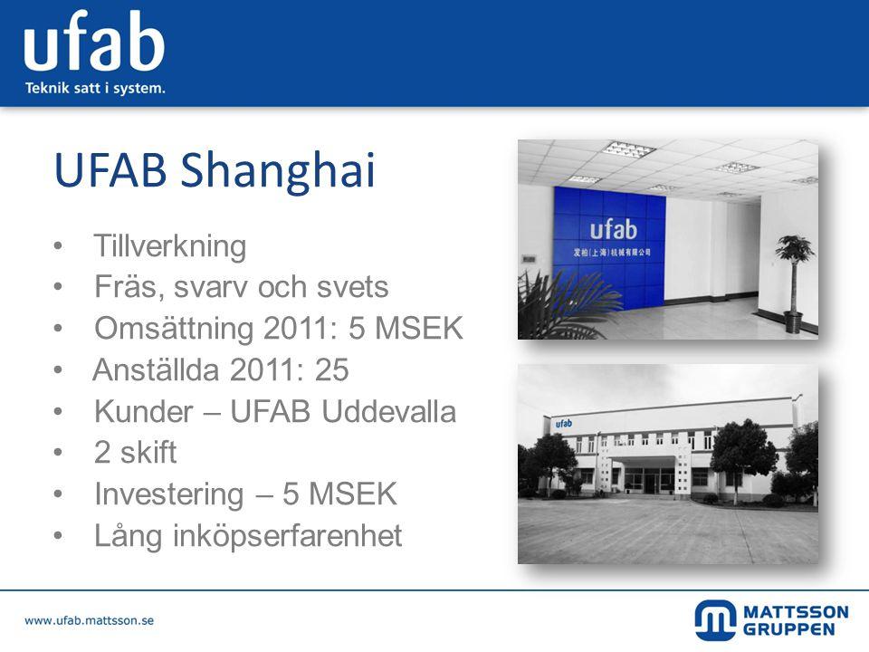UFAB Shanghai • Tillverkning • Fräs, svarv och svets • Omsättning 2011: 5 MSEK • Anställda 2011: 25 • Kunder – UFAB Uddevalla • 2 skift • Investering