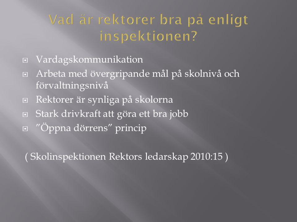  Vardagskommunikation  Arbeta med övergripande mål på skolnivå och förvaltningsnivå  Rektorer är synliga på skolorna  Stark drivkraft att göra ett bra jobb  Öppna dörrens princip ( Skolinspektionen Rektors ledarskap 2010:15 )