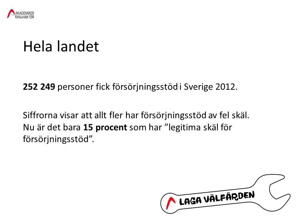 Hela landet 252 249 personer fick försörjningsstöd i Sverige 2012.