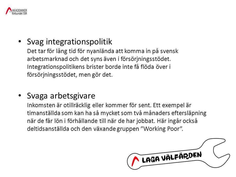 • Svag integrationspolitik Det tar för lång tid för nyanlända att komma in på svensk arbetsmarknad och det syns även i försörjningsstödet.