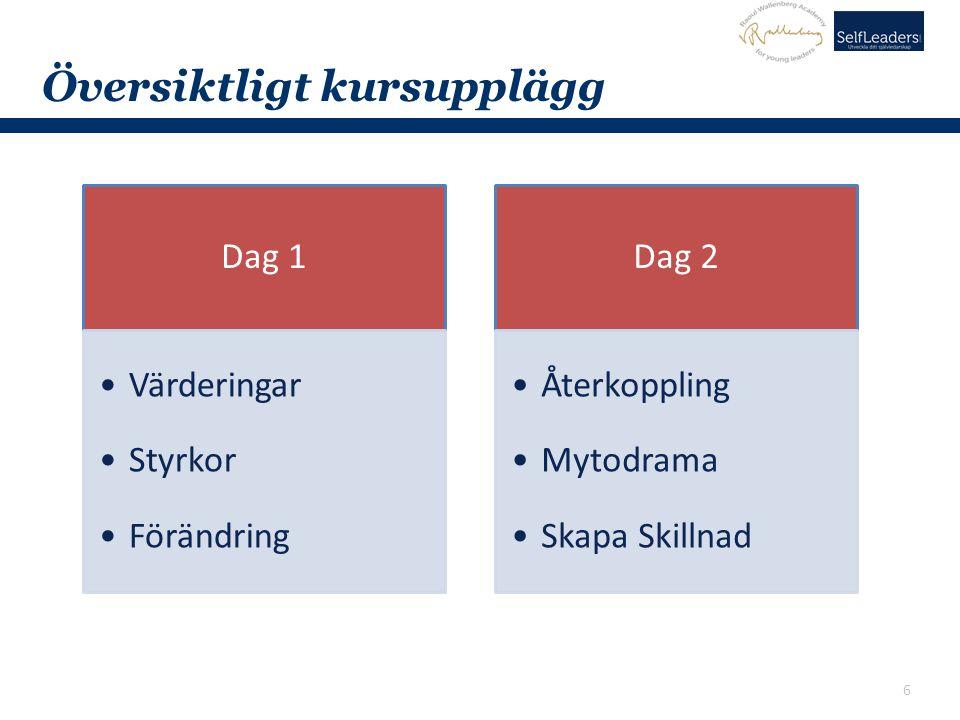 6 Översiktligt kursupplägg Dag 1 •Värderingar •Styrkor •Förändring Dag 2 •Återkoppling •Mytodrama •Skapa Skillnad