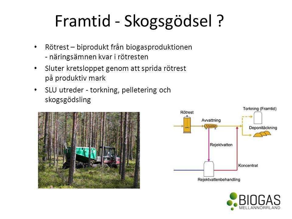 Framtid - Skogsgödsel .
