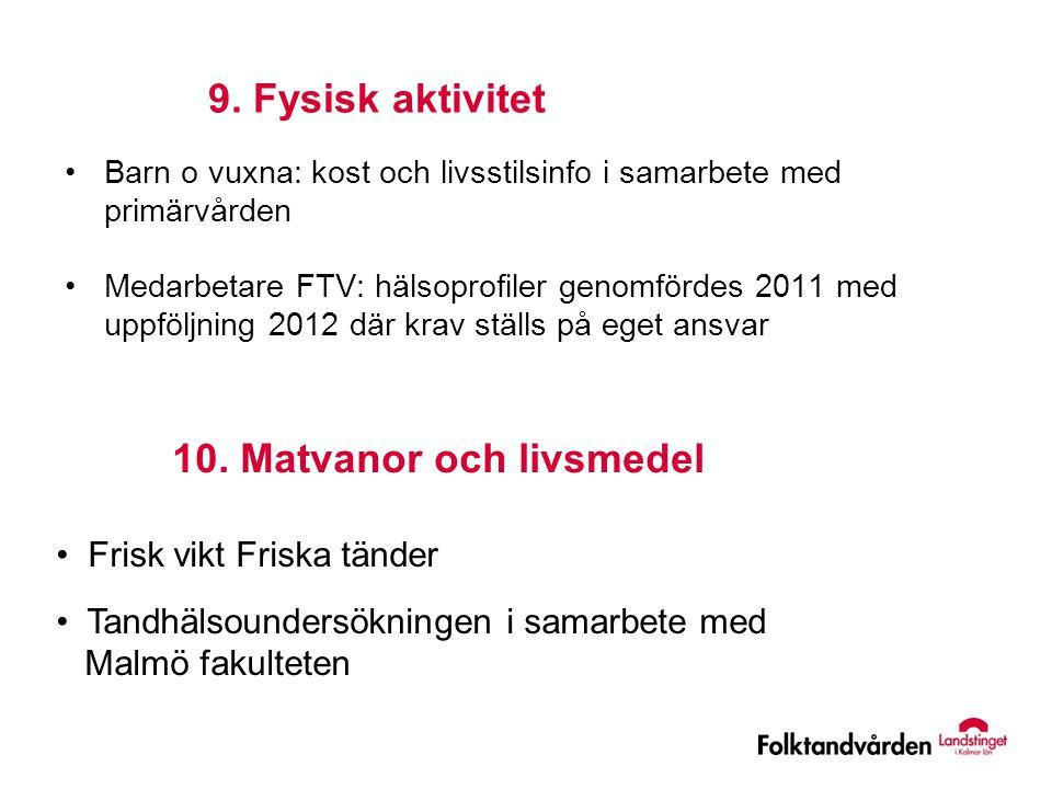 9. Fysisk aktivitet •Barn o vuxna: kost och livsstilsinfo i samarbete med primärvården •Medarbetare FTV: hälsoprofiler genomfördes 2011 med uppföljnin