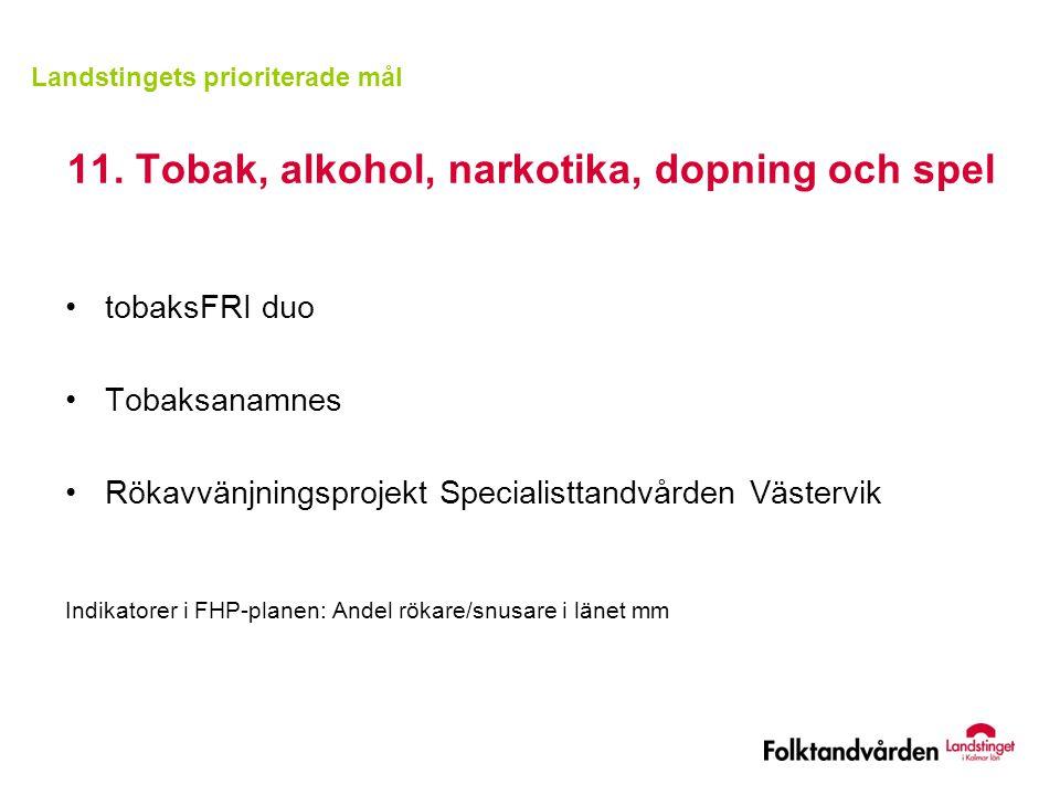 11. Tobak, alkohol, narkotika, dopning och spel •tobaksFRI duo •Tobaksanamnes •Rökavvänjningsprojekt Specialisttandvården Västervik Indikatorer i FHP-