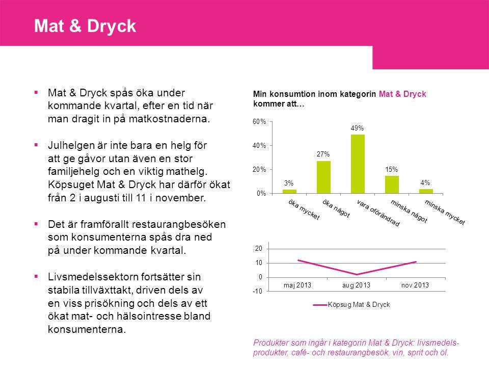 Mat & Dryck  Mat & Dryck spås öka under kommande kvartal, efter en tid när man dragit in på matkostnaderna.