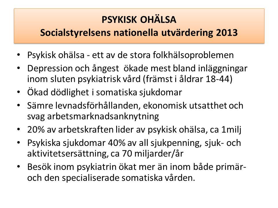 PSYKISK OHÄLSA Socialstyrelsens nationella utvärdering 2013 • Psykisk ohälsa - ett av de stora folkhälsoproblemen • Depression och ångest ökade mest bland inläggningar inom sluten psykiatrisk vård (främst i åldrar 18-44) • Ökad dödlighet i somatiska sjukdomar • Sämre levnadsförhållanden, ekonomisk utsatthet och svag arbetsmarknadsanknytning • 20% av arbetskraften lider av psykisk ohälsa, ca 1milj • Psykiska sjukdomar 40% av all sjukpenning, sjuk- och aktivitetsersättning, ca 70 miljarder/år • Besök inom psykiatrin ökat mer än inom både primär- och den specialiserade somatiska vården.