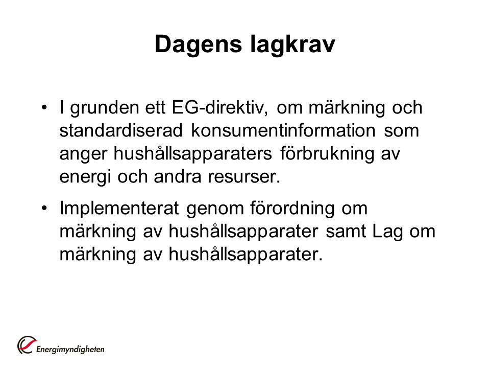 Dagens lagkrav •I grunden ett EG-direktiv, om märkning och standardiserad konsumentinformation som anger hushållsapparaters förbrukning av energi och