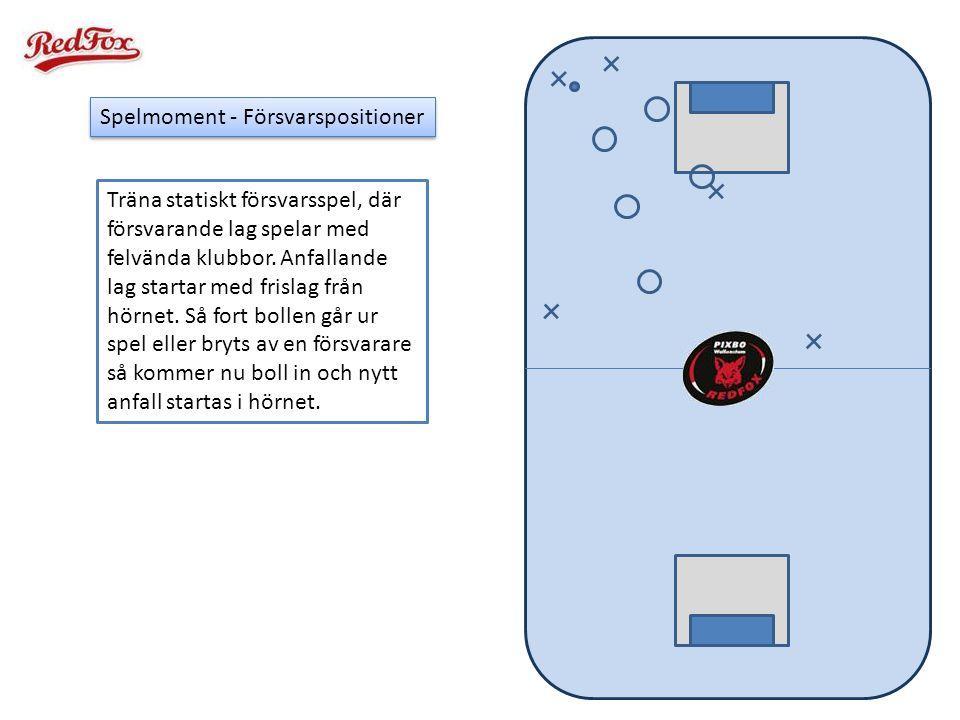 Spelmoment - Försvarspositioner Träna statiskt försvarsspel, där försvarande lag spelar med felvända klubbor. Anfallande lag startar med frislag från