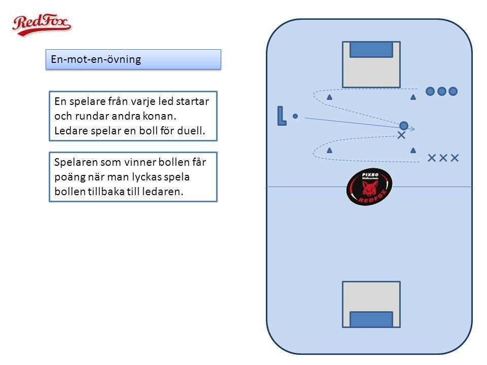 En-mot-en-övning En spelare från varje led startar och rundar andra konan. Ledare spelar en boll för duell. Spelaren som vinner bollen får poäng när m